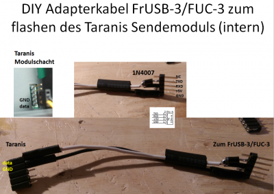 FrSKY Adapterkabel Taranis internal modul