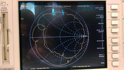 70cm Telemetrie Antenne Smith Diagramm