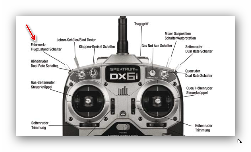 28 350 gimbal qx3 blade wiring diagram blade 350 qx3 rtf top 13 drones for exploring new